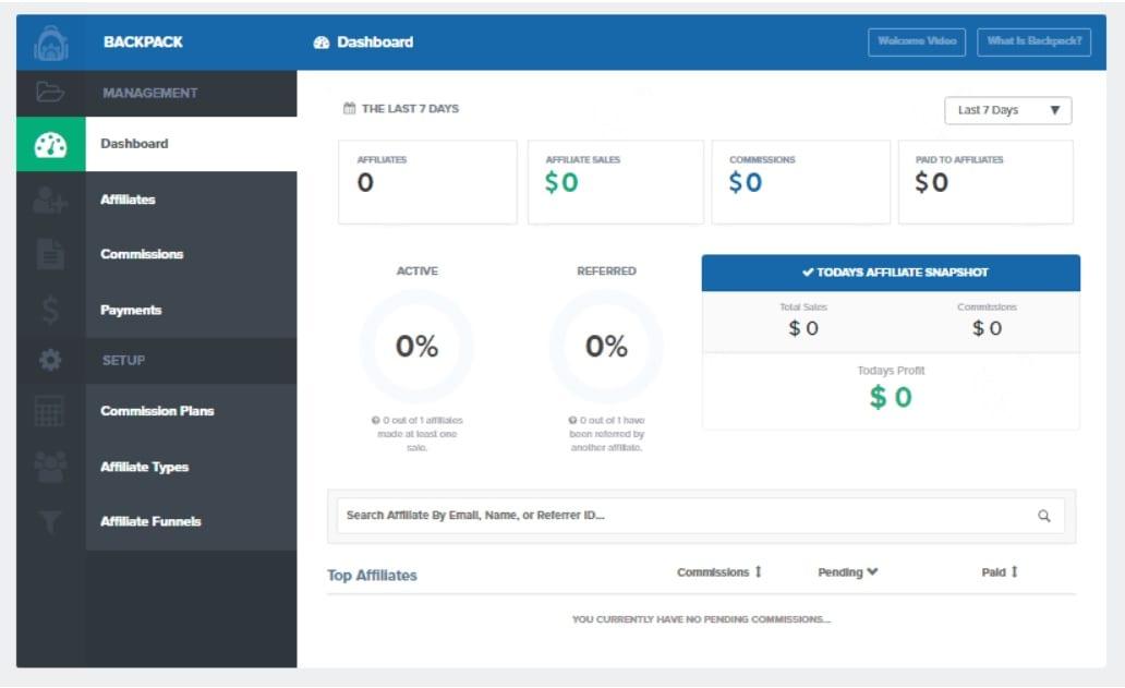 Clickfunnels backpack affiliate dashboard